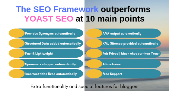 The SEO Framework outperforms YOAST SEO at 10 main points
